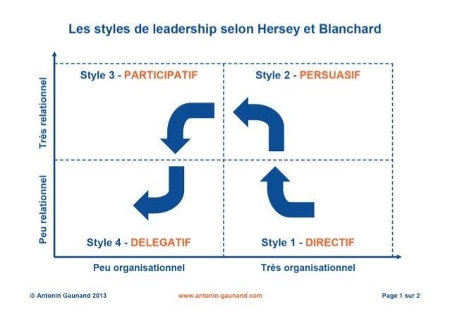 Les styles de leadership selon Hersey et Blanchard             Style 1      STRUCTURER : Le leader donne des instructions ...