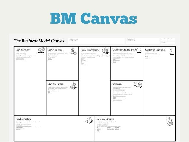 Lean Canvas Problem  Existing alternatives  Solution  Key Metrics  Unfair Advantage  Customer Segments  Channels  Unique V...