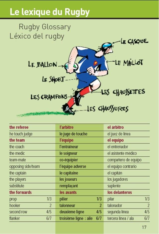 Le lexique du_rugby