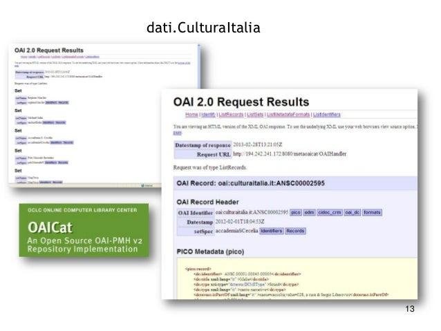 dati.CulturaItalia  13
