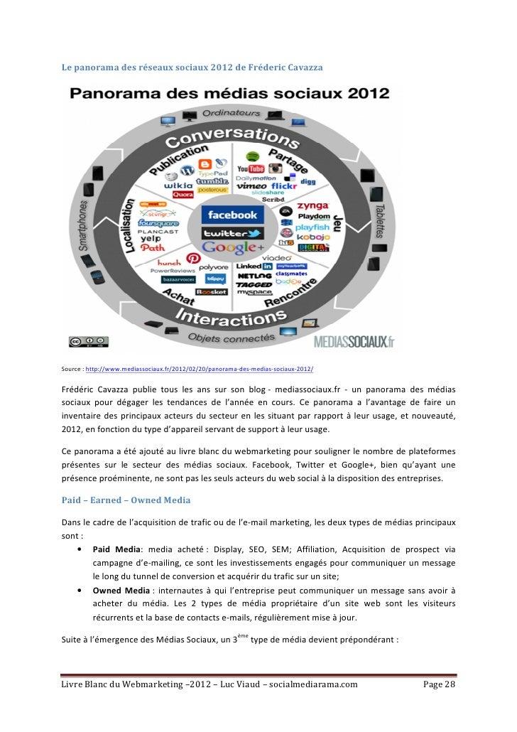 Le panorama des réseaux sociaux 2012 de Fréderic CavazzaSource : http://www.mediassociaux.fr/2012/02/20/panorama-des-media...