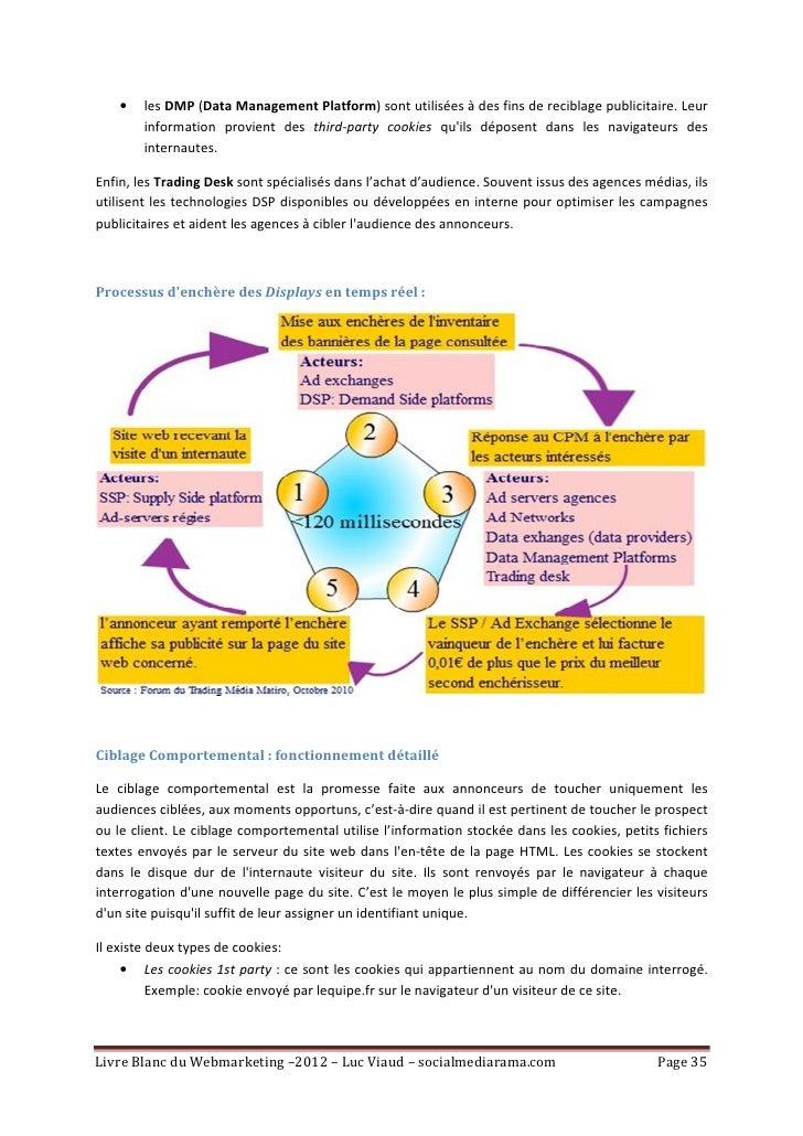 •   les DMP (Data Management Platform) sont utilisées à des fins de reciblage publicitaire. Leur        information provie...