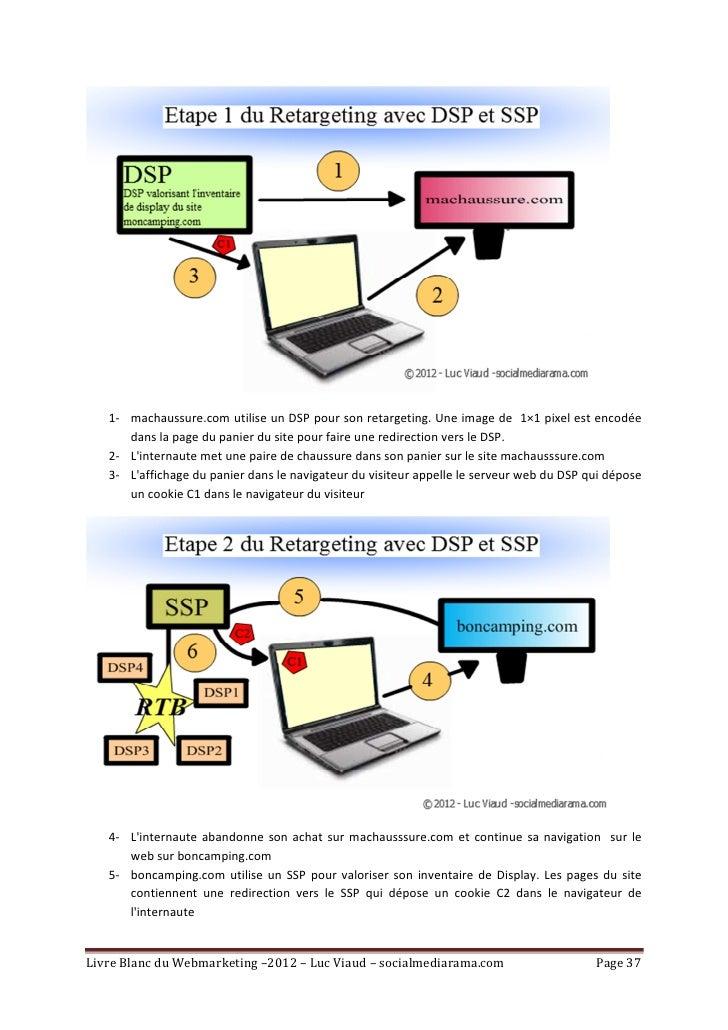 1- machaussure.com utilise un DSP pour son retargeting. Une image de 1×1 pixel est encodée      dans la page du panier du ...