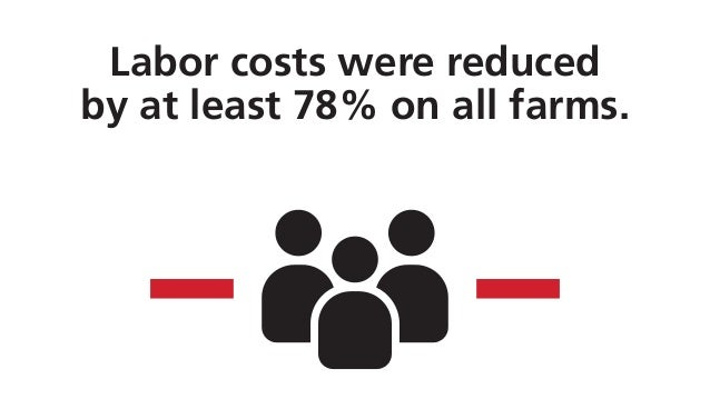 Labor costs were reduced by at least 78% on all farms.