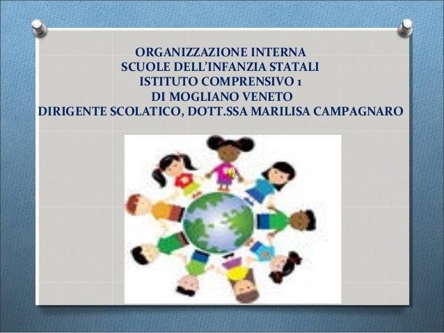 ORGANIZZAZIONE INTERNA            SCUOLE DELL'INFANZIA STATALI              ISTITUTO COMPRENSIVO 1                DI MOGLI...