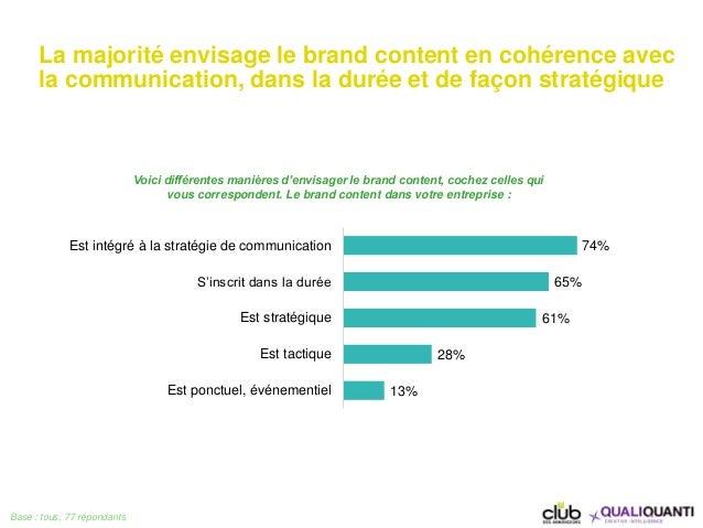 La majorité envisage le brand content en cohérence avec la communication, dans la durée et de façon stratégique Base : tou...