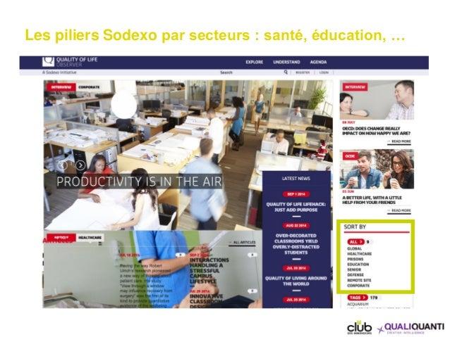 Les piliers Sodexo par secteurs : santé, éducation, …