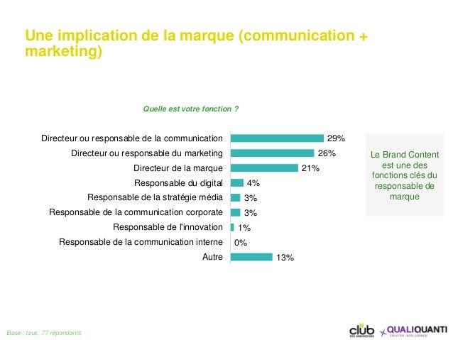 29% 26% 21% 4% 3% 3% 1% 0% 13% Directeur ou responsable de la communication Directeur ou responsable du marketing Directeu...