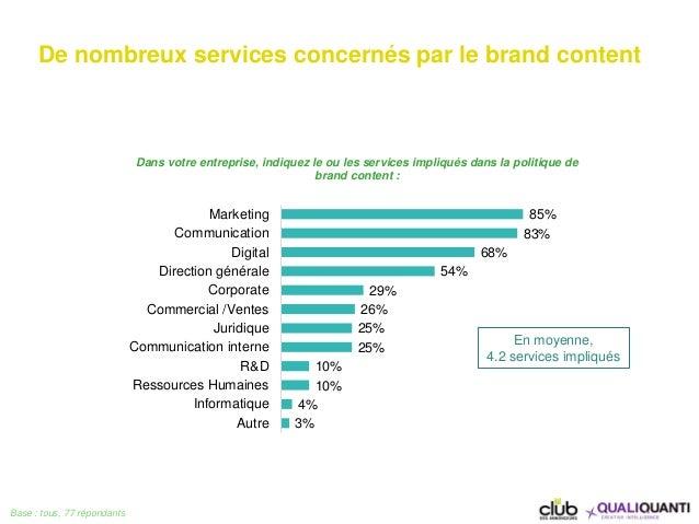 85% 83% 68% 54% 29% 26% 25% 25% 10% 10% 4% 3% Marketing Communication Digital Direction générale Corporate Commercial /Ven...