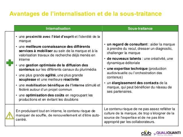 Avantages de l'internalisation et de la sous-traitance Internalisation Sous-traitance • une proximité avec l'état d'esprit...