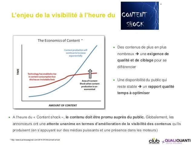 L'enjeu de la visibilité à l'heure du  A l'heure du « Content shock », le contenu doit être promu auprès du public. Globa...