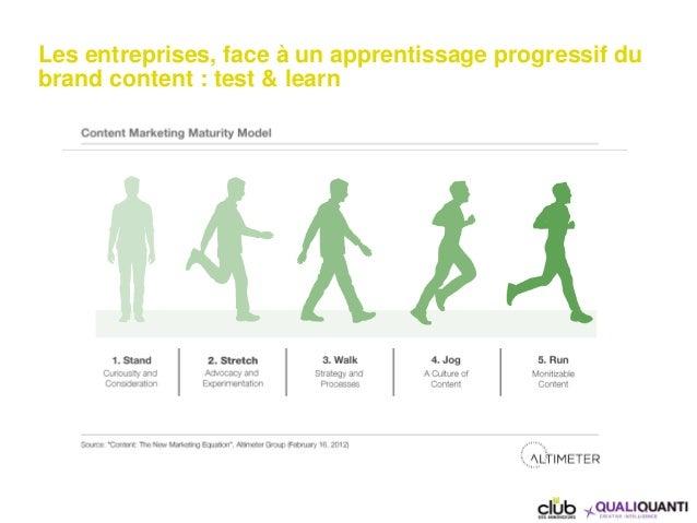Les entreprises, face à un apprentissage progressif du brand content : test & learn