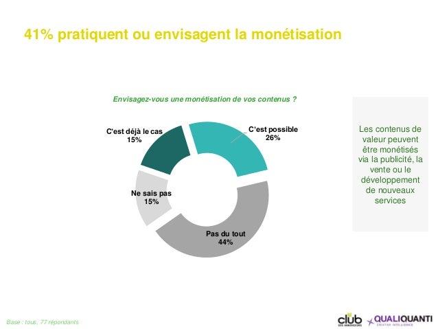 41% pratiquent ou envisagent la monétisation Les contenus de valeur peuvent être monétisés via la publicité, la vente ou l...