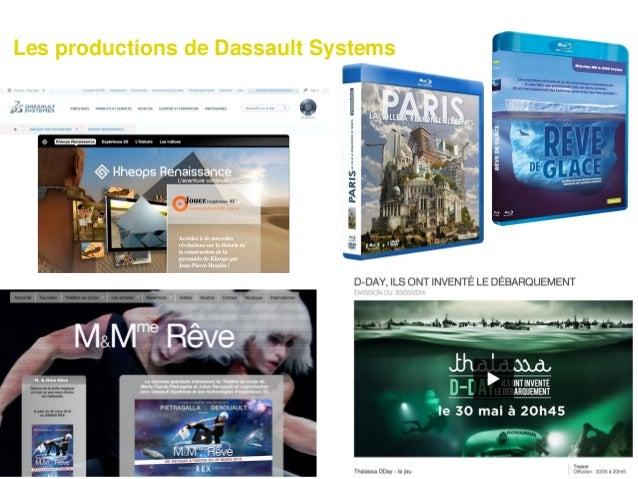 Les productions de Dassault Systems