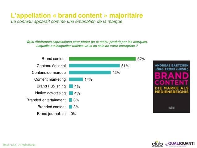67% 51% 42% 14% 4% 4% 3% 3% 0% Brand content Contenu éditorial Contenu de marque Content marketing Brand Publishing Native...