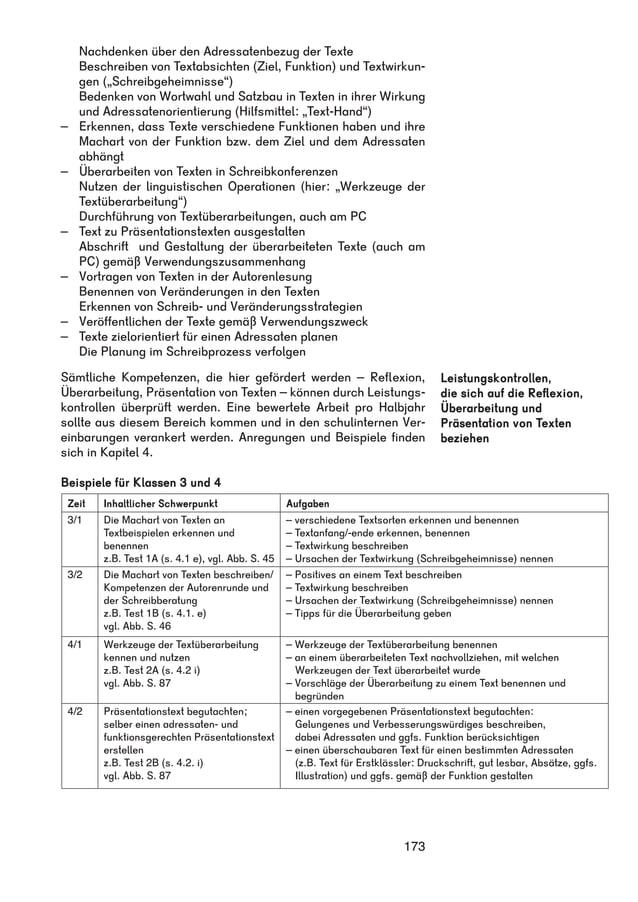 """Nachdenken über den Adressatenbezug der Texte  Beschreiben von Textabsichten (Ziel, Funktion) und Textwirkun-gen  173  (""""S..."""
