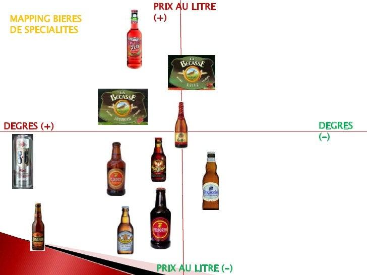 GMS : 73%</li></li></ul><li>EN 2010<br />834 millions de litres (3,8%) <br />Une baisse des sans alcool (-9,1%)<br />Forte...
