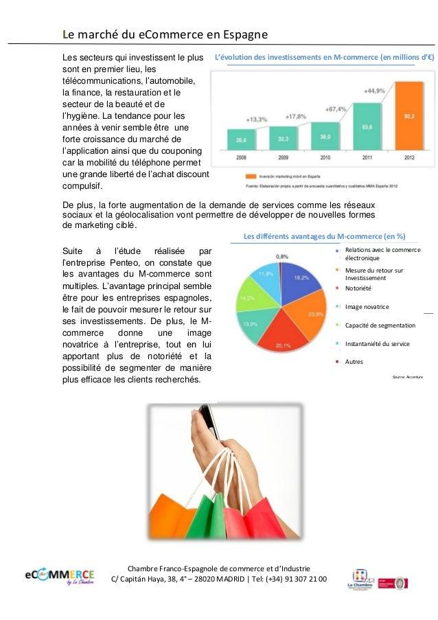 Nouveau Dossier 2014 Le March Du Ecommerce En Espagne