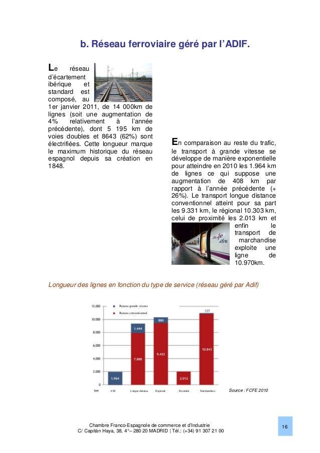 chambre de commerce franco espagnole le march ferroviaire en espagne 2013 chambre franco