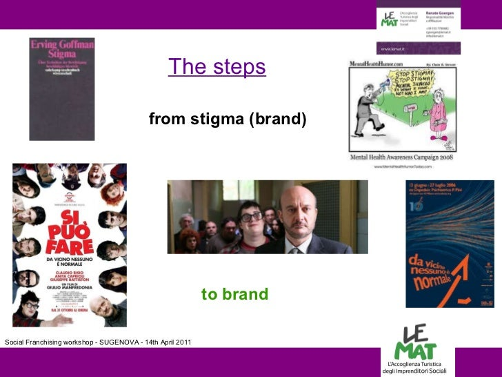 The Le Mat trademark and Franchise system Slide 2