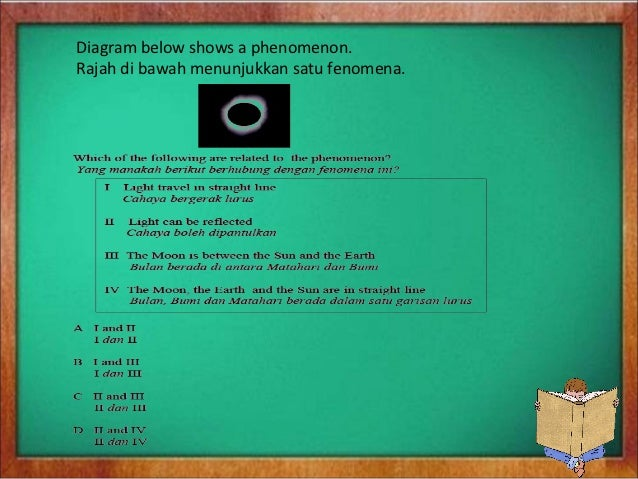 Diagram below shows a phenomenon.Rajah di bawah menunjukkan satu fenomena.