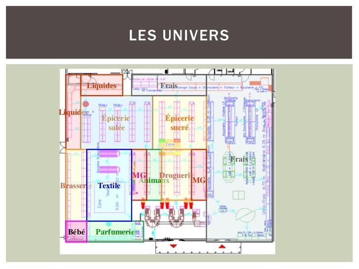 LES UNIVERS         Liquides            FraisLiquides            Épicerie          Épicerie             salée             ...