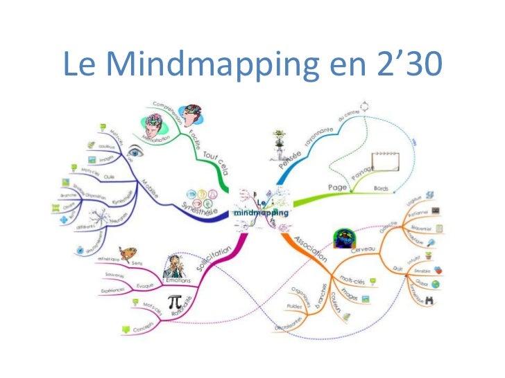 Le Mindmapping en 2'30