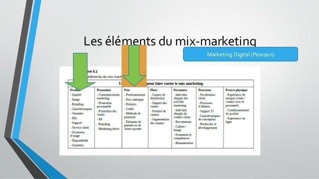 Le mix marketing a l'heure du digital Slide 2
