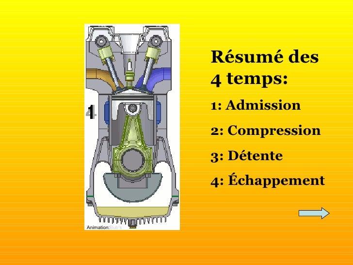 Le moteur de combustion interne for Chambre de combustion moteur
