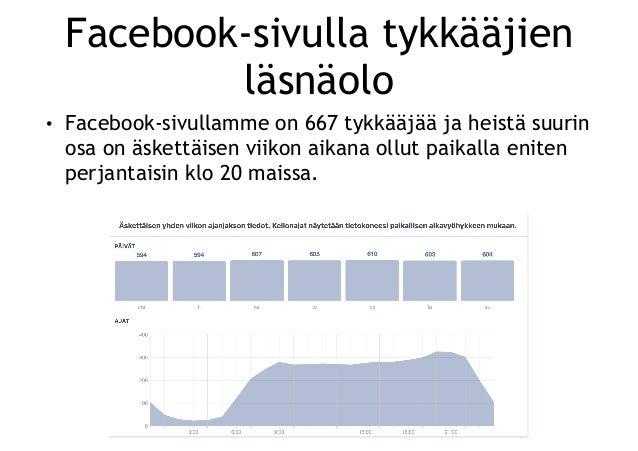 Lempaalan Yrittäjät Facebook-sivun analysointia keväällä 2018 Slide 3