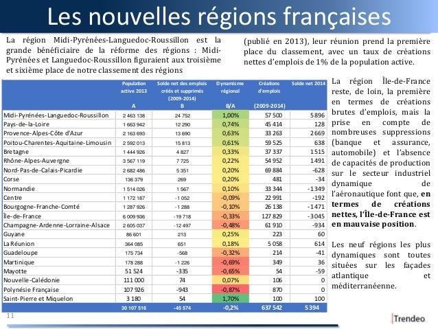 Les nouvelles régions françaises 11 La région Midi-Pyrénées-Languedoc-Roussillon est la grande bénéficiaire de la réforme ...