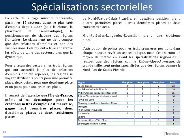 18 Spécialisations sectorielles La carte de la page suivante représente, parmi les 15 secteurs ayant le plus créé d'emploi...