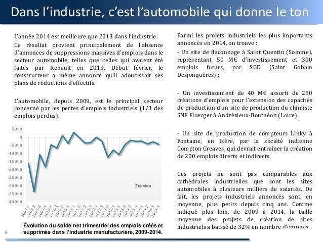 Dans l'industrie, c'est l'automobile qui donne le ton L'année 2014 est meilleure que 2013 dans l'industrie. Ce résultat pr...
