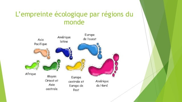 L'empreinte écologique par régions du  monde