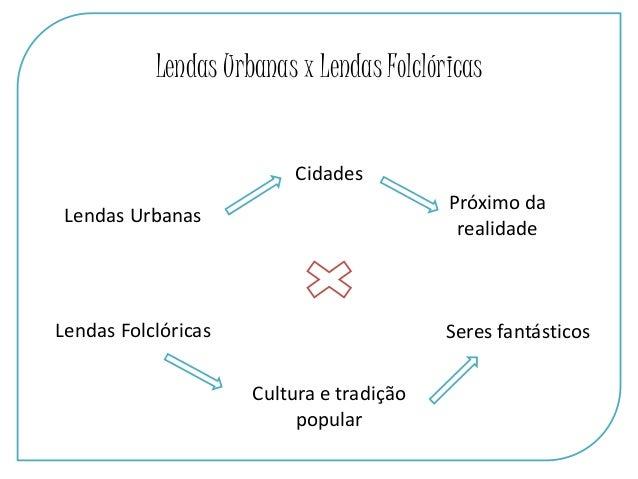 Lendas Urbanas x Lendas Folclóricas  Lendas Urbanas  Cidades  Próximo da  realidade  Lendas Folclóricas  Cultura e tradiçã...