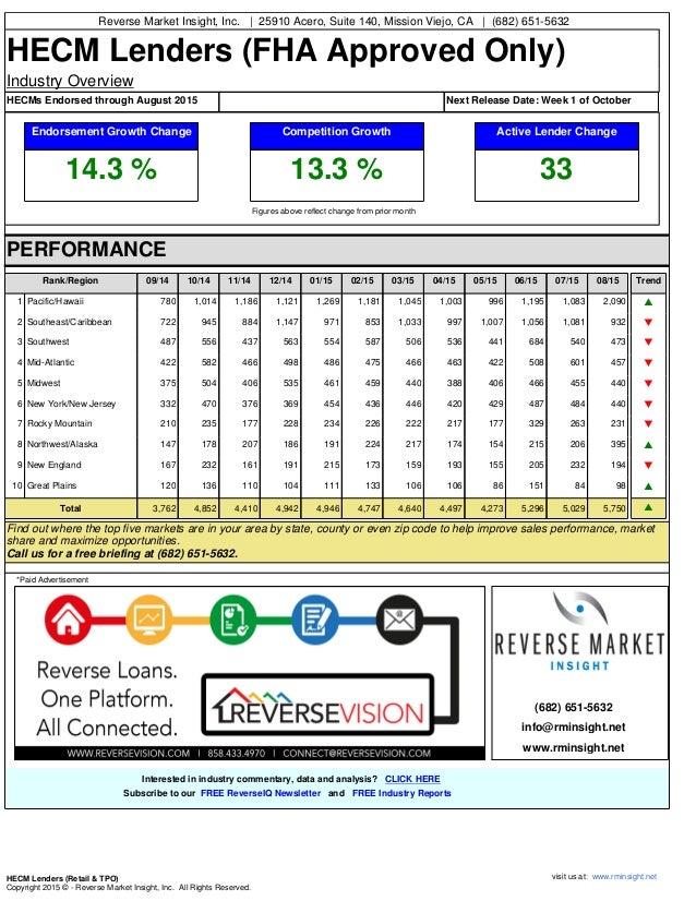 Top Reverse ... Reverse Mortgage In India Statistics