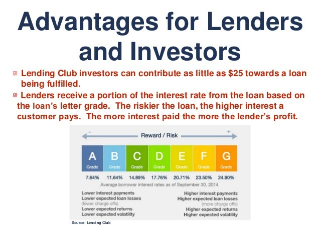 Lending Club Review: What Investors and Borrowers Need to Know