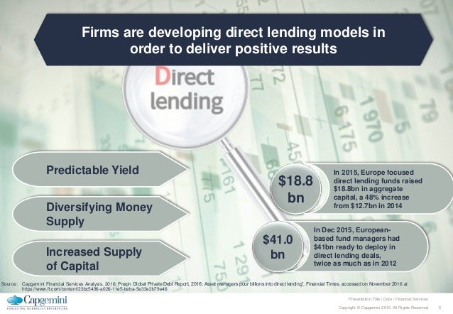 5Copyright © Capgemini 2016. All Rights Reserved Presentation Title | Date | Financial Services Firms are developing direc...