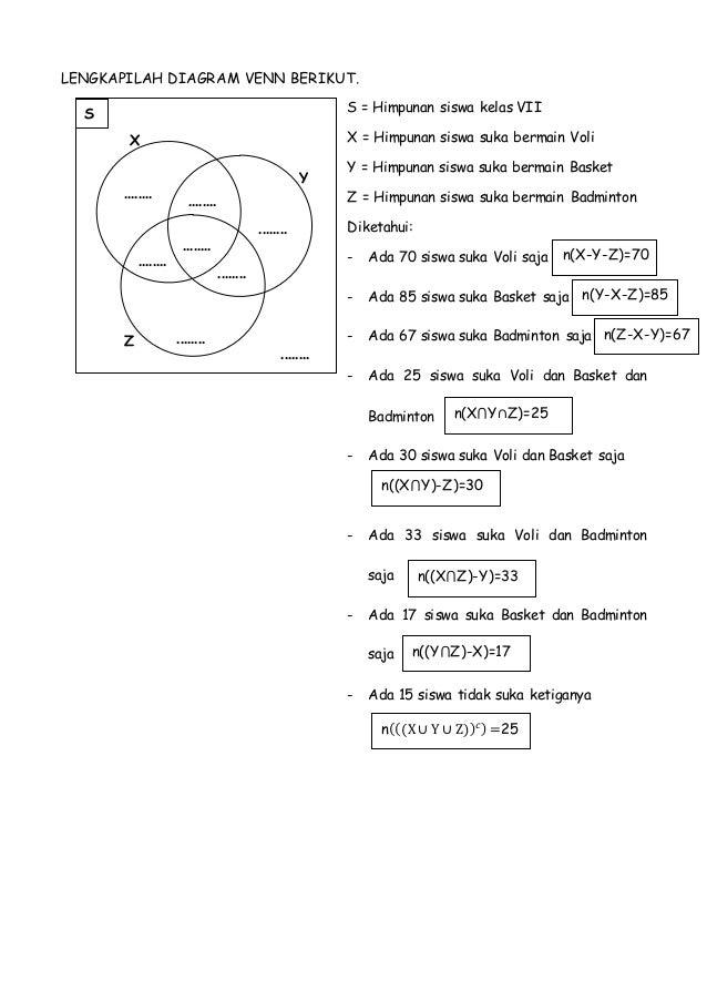 Irisan gabungan komplemen lengkapilah diagram venn berikut s himpunan siswa kelas vii x himpunan siswa suka ccuart Choice Image