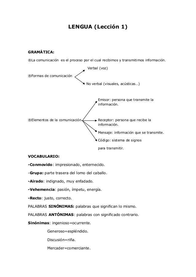 LENGUA (Lección 1)  GRAMÁTICA: ®La comunicación es el proceso por el cual recibimos y transmitimos información. Verbal (vo...
