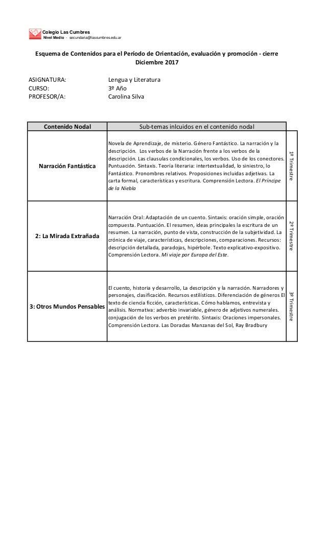 Colegio Las Cumbres Nivel Medio - secundaria@lascumbres.edu.ar ASIGNATURA: Lengua y Literatura CURSO: 3� A�o PROFESOR/A: C...