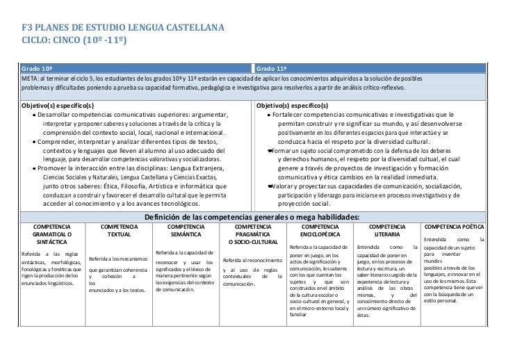 F3 PLANES DE ESTUDIO LENGUA CASTELLANACICLO: CINCO (10º -11º)Grado 10ª                                                    ...