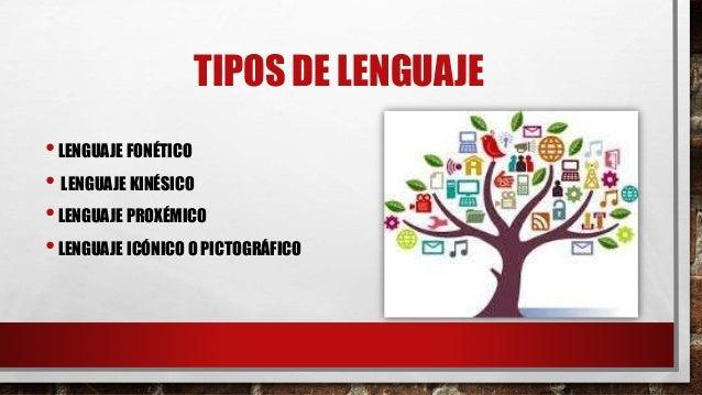 Lenguaje Tipos De Lenguaje