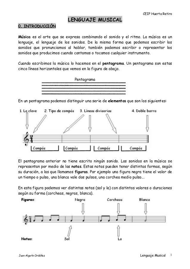 CEIP Huerta Retiro LENGUAJE MUSICAL 0. INTRODUCCIÓN Música es el arte que se expresa combinando el sonido y el ritmo. La m...