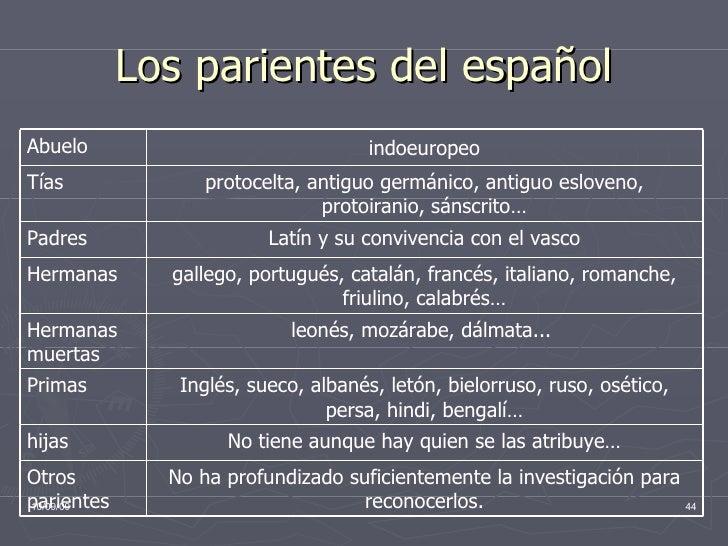 lenguas de espa 209 a