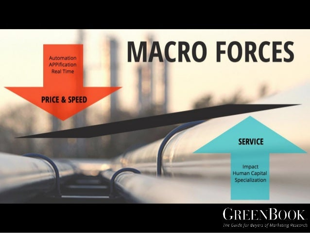 The Top 10 Disruptive Macro Trends In Market Research For 2015