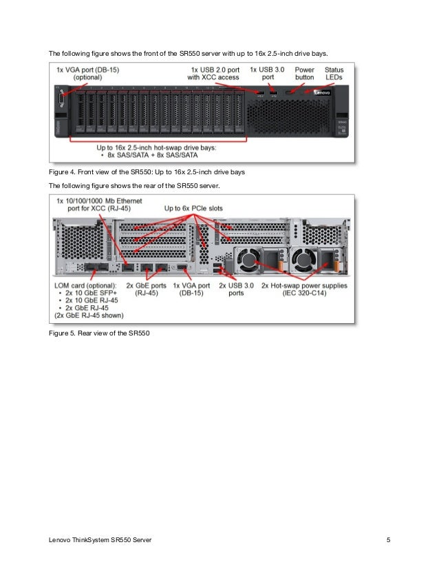 Lenovo-sr550-7x04a00gsg-data-sheet-ntm-jsc I Server Lenovo