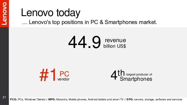 Lenovo Case Study - The raise to the global #1 PC manufacturer
