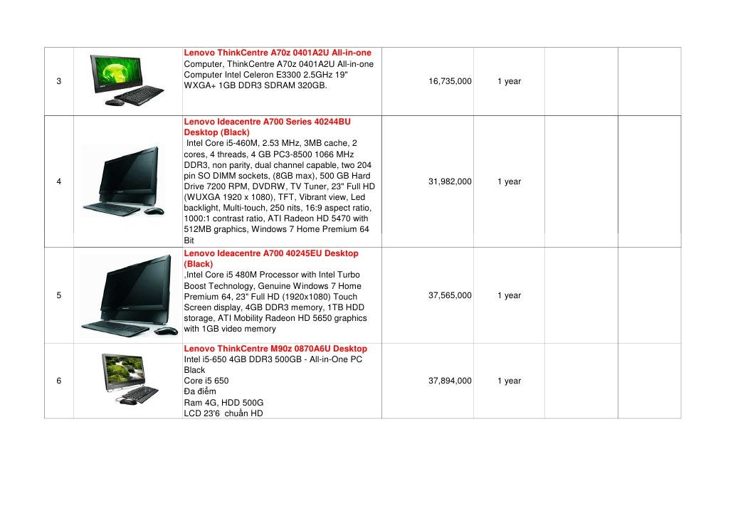 Lenovo ThinkCentre A70z 0401A2U All-in-one    Computer, ThinkCentre A70z 0401A2U All-in-one    Computer Intel Celeron E330...