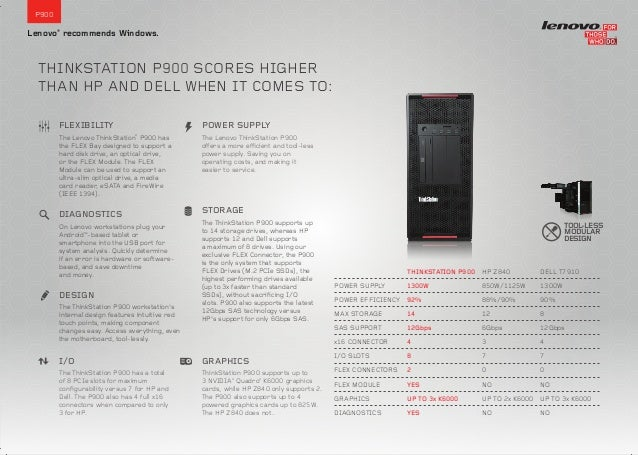 Lenovo Thinkstation Comparison